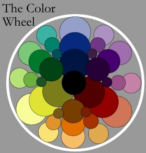 how to mix colors to make violet